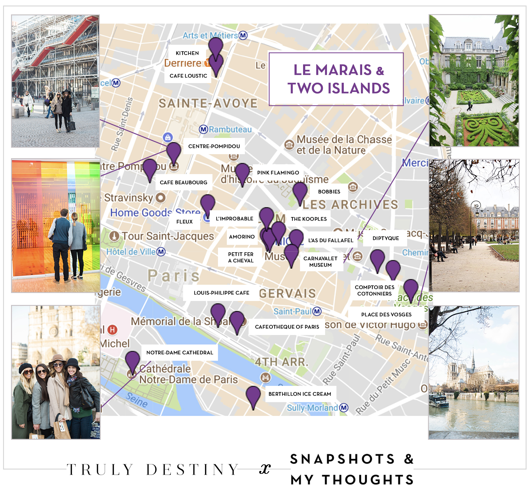 The Ultimate Paris Travel Guide: Six Detailed Neighborhood ...